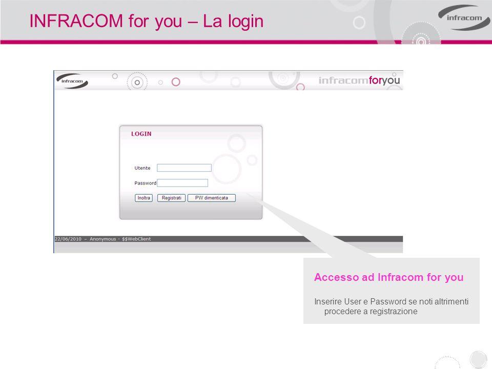 INFRACOM for you – Registrazione Richiesta inoltro credenziali accesso Selezionare il tasto registrati e inserire lindirizzo e_mail (presente nel database clienti Infracom) e il codice cliente (comunicato da Infracom).