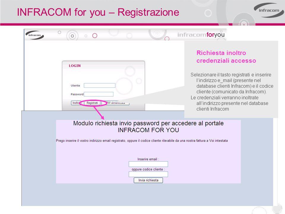 INFRACOM for you – Registrazione Richiesta inoltro credenziali accesso Selezionare il tasto registrati e inserire lindirizzo e_mail (presente nel data