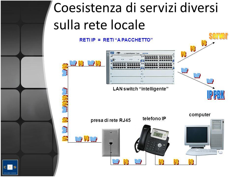Coesistenza di servizi diversi sulla rete locale presa di rete RJ45 telefono IP computer LAN switch intelligente RETI IP = RETI A PACCHETTO