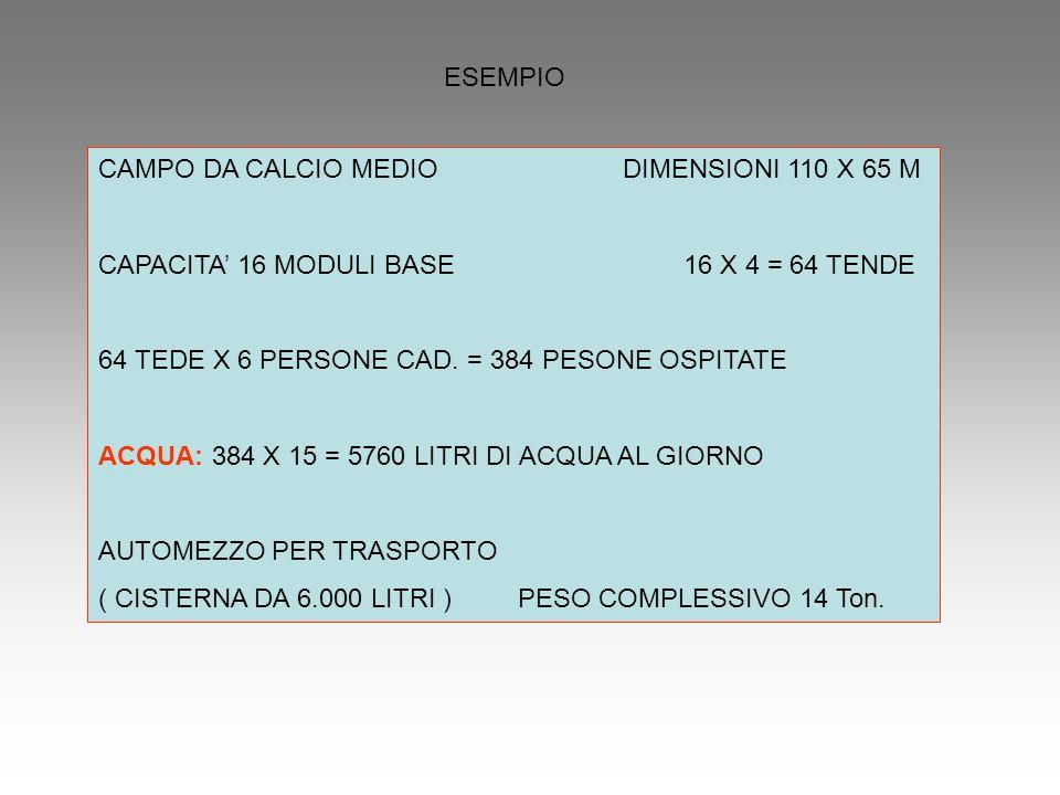 ESEMPIO CAMPO DA CALCIO MEDIO DIMENSIONI 110 X 65 M CAPACITA 16 MODULI BASE 16 X 4 = 64 TENDE 64 TEDE X 6 PERSONE CAD.