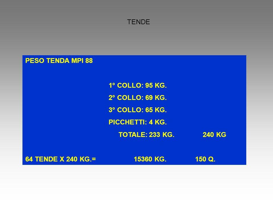 TENDE PESO TENDA MPI 88 1° COLLO: 95 KG.2° COLLO: 69 KG.