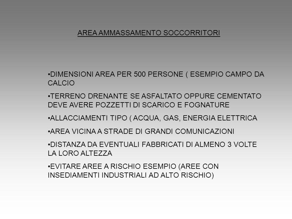 AREA AMMASSAMENTO SOCCORRITORI DIMENSIONI AREA PER 500 PERSONE ( ESEMPIO CAMPO DA CALCIO TERRENO DRENANTE SE ASFALTATO OPPURE CEMENTATO DEVE AVERE POZZETTI DI SCARICO E FOGNATURE ALLACCIAMENTI TIPO ( ACQUA, GAS, ENERGIA ELETTRICA AREA VICINA A STRADE DI GRANDI COMUNICAZIONI DISTANZA DA EVENTUALI FABBRICATI DI ALMENO 3 VOLTE LA LORO ALTEZZA EVITARE AREE A RISCHIO ESEMPIO (AREE CON INSEDIAMENTI INDUSTRIALI AD ALTO RISCHIO)