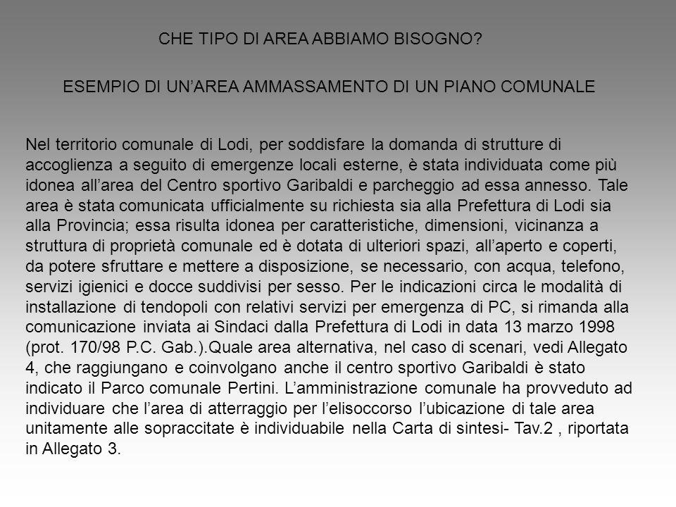 CHE TIPO DI AREA ABBIAMO BISOGNO.