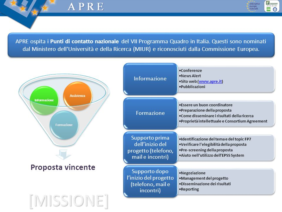 FP7-ENERGY-2012-1 ACTIVITY ENERGY.10: HORIZONTAL PROGRAMME ACTIONS 24 M euro – progetti collaborativi ENERGY.2012.10.2.1: Future Emerging Technologies (Requested EU contribution per project shall not exceed EUR 3 Million)