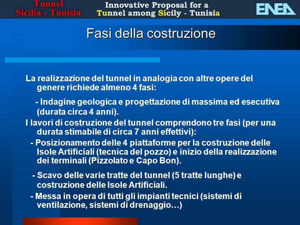 Fasi della costruzione La realizzazione del tunnel in analogia con altre opere del genere richiede almeno 4 fasi: - Indagine geologica e progettazione di massima ed esecutiva (durata circa 4 anni).