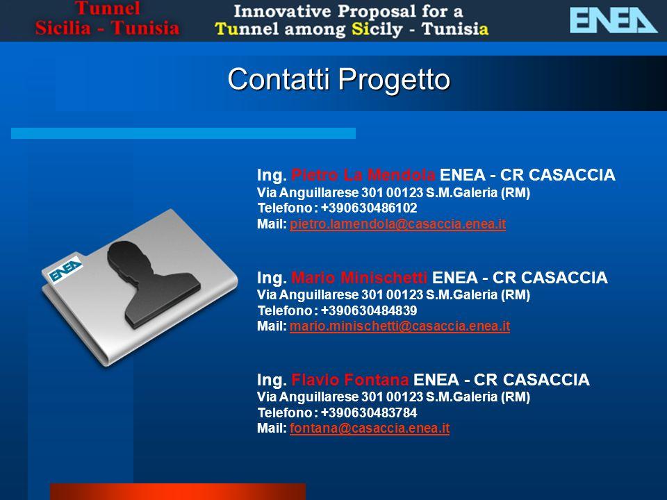 Contatti Progetto Ing.