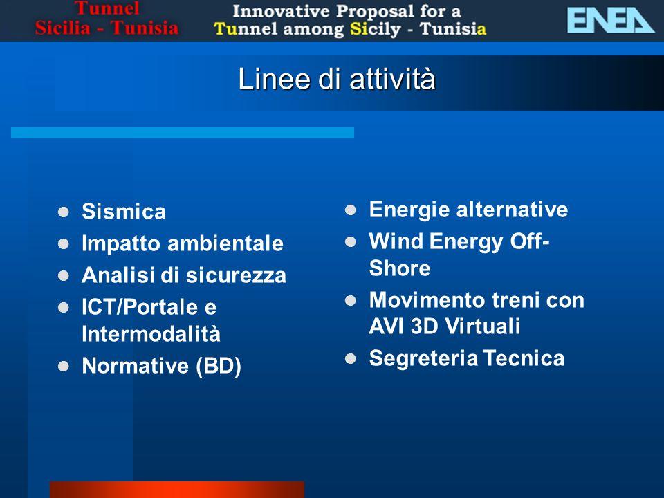 Sismica Impatto ambientale Analisi di sicurezza ICT/Portale e Intermodalità Normative (BD) Linee di attività Energie alternative Wind Energy Off- Shore Movimento treni con AVI 3D Virtuali Segreteria Tecnica