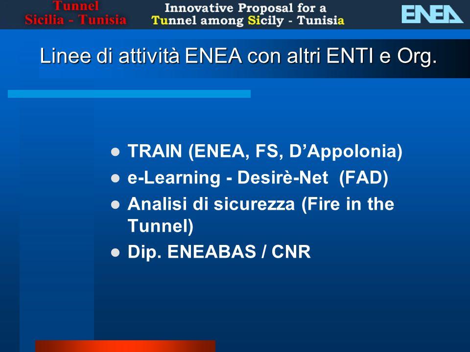 TRAIN (ENEA, FS, DAppolonia) e-Learning - Desirè-Net (FAD) Analisi di sicurezza (Fire in the Tunnel) Dip.