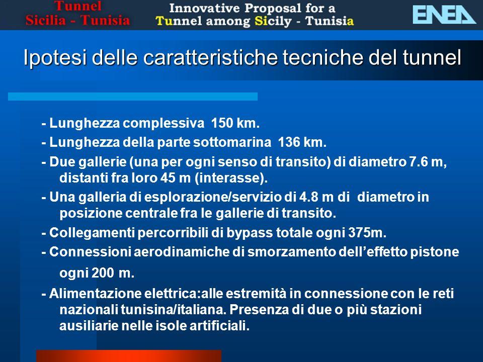 Ipotesi delle caratteristiche tecniche del tunnel - Lunghezza complessiva 150 km.