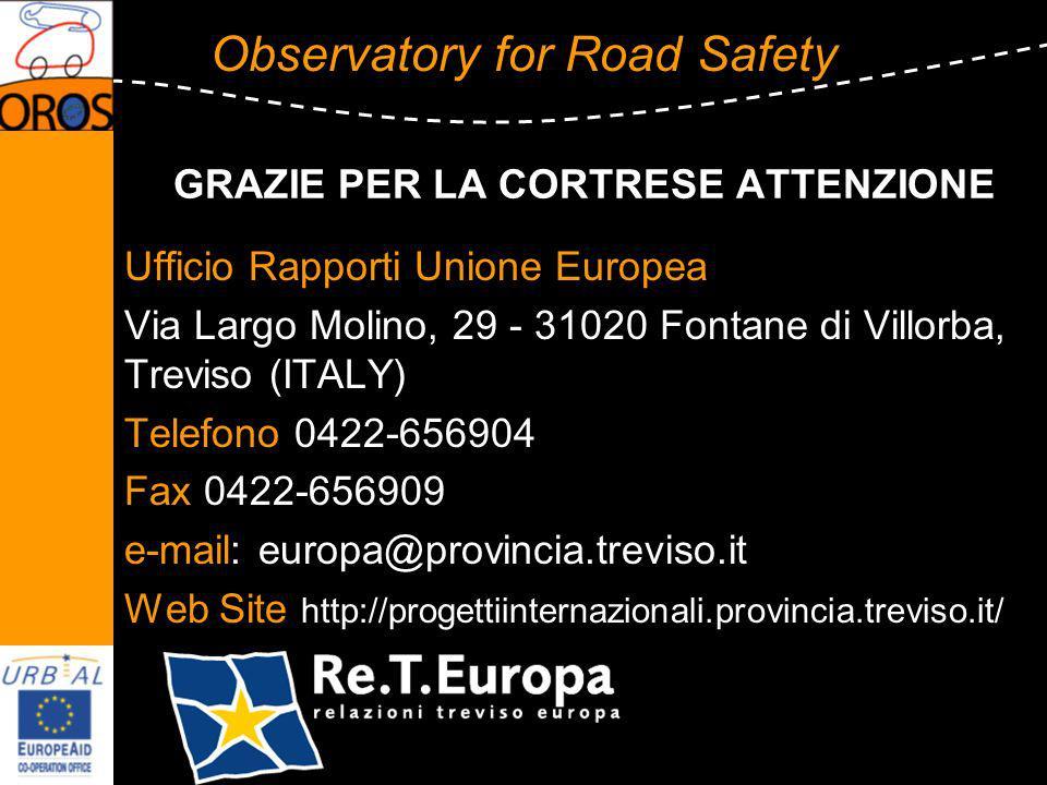 Observatory for Road Safety GRAZIE PER LA CORTRESE ATTENZIONE Ufficio Rapporti Unione Europea Via Largo Molino, 29 - 31020 Fontane di Villorba, Treviso (ITALY) Telefono 0422-656904 Fax 0422-656909 e-mail: europa@provincia.treviso.it Web Site http://progettiinternazionali.provincia.treviso.it/