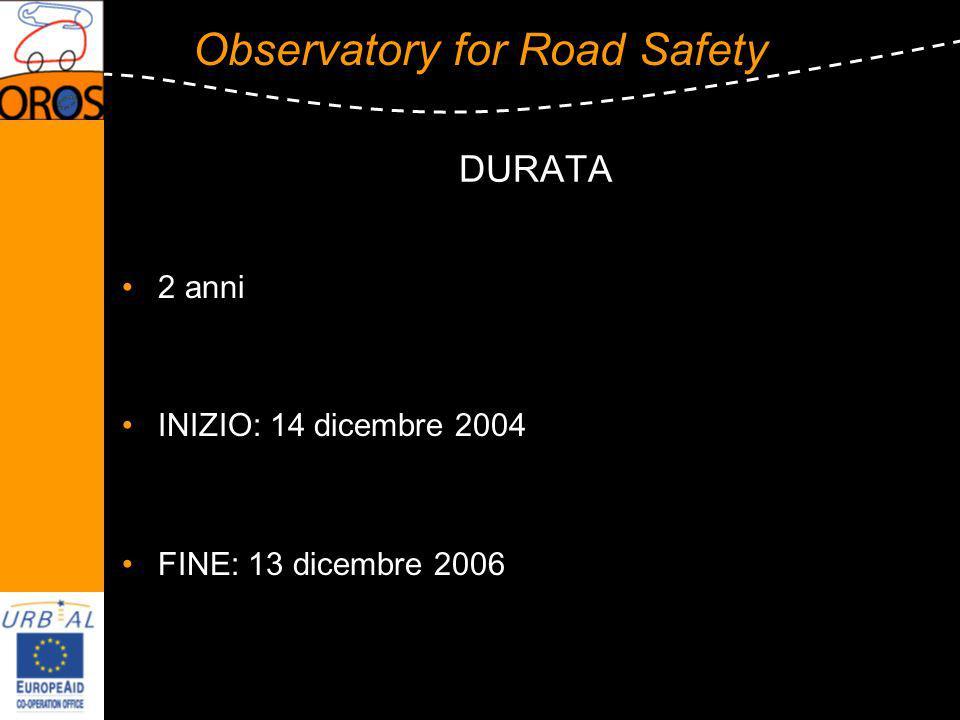 Observatory for Road Safety DURATA 2 anni INIZIO: 14 dicembre 2004 FINE: 13 dicembre 2006