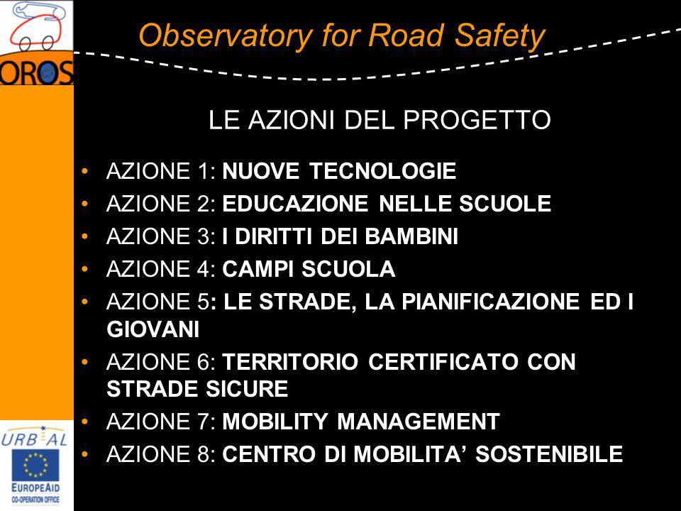 Observatory for Road Safety LE AZIONI DEL PROGETTO AZIONE 1: NUOVE TECNOLOGIE AZIONE 2: EDUCAZIONE NELLE SCUOLE AZIONE 3: I DIRITTI DEI BAMBINI AZIONE 4: CAMPI SCUOLA AZIONE 5: LE STRADE, LA PIANIFICAZIONE ED I GIOVANI AZIONE 6: TERRITORIO CERTIFICATO CON STRADE SICURE AZIONE 7: MOBILITY MANAGEMENT AZIONE 8: CENTRO DI MOBILITA SOSTENIBILE