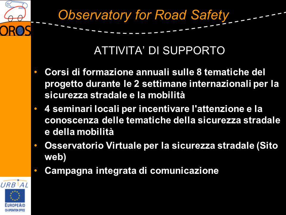 Observatory for Road Safety AZIONE 7: MOBILITY MANAGEMENT pag.
