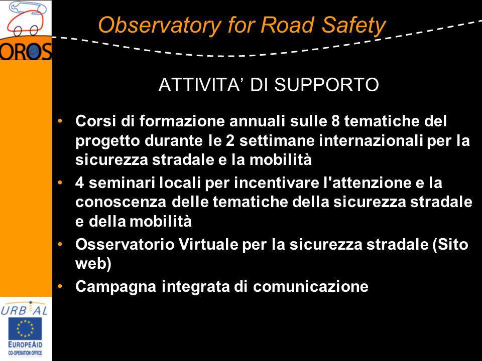 Observatory for Road Safety ATTIVITA DI SUPPORTO Corsi di formazione annuali sulle 8 tematiche del progetto durante le 2 settimane internazionali per