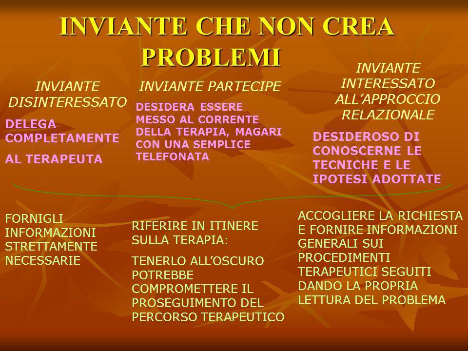 INVIANTE CHE NON CREA PROBLEMI INVIANTE CHE NON CREA PROBLEMI INVIANTE DISINTERESSATO DELEGA COMPLETAMENTE AL TERAPEUTA INVIANTE PARTECIPE DESIDERA ESSERE MESSO AL CORRENTE DELLA TERAPIA, MAGARI CON UNA SEMPLICE TELEFONATA INVIANTE INTERESSATO ALLAPPROCCIO RELAZIONALE DESIDEROSO DI CONOSCERNE LE TECNICHE E LE IPOTESI ADOTTATE FORNIGLI INFORMAZIONI STRETTAMENTE NECESSARIE RIFERIRE IN ITINERE SULLA TERAPIA: TENERLO ALLOSCURO POTREBBE COMPROMETTERE IL PROSEGUIMENTO DEL PERCORSO TERAPEUTICO ACCOGLIERE LA RICHIESTA E FORNIRE INFORMAZIONI GENERALI SUI PROCEDIMENTI TERAPEUTICI SEGUITI DANDO LA PROPRIA LETTURA DEL PROBLEMA