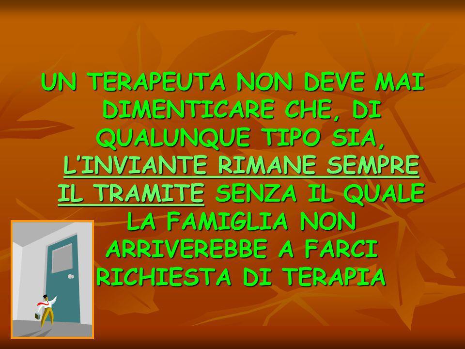 INVIANTE CHE NON CREA PROBLEMI INVIANTE CHE NON CREA PROBLEMI INVIANTE DISINTERESSATO DELEGA COMPLETAMENTE AL TERAPEUTA INVIANTE PARTECIPE DESIDERA ES