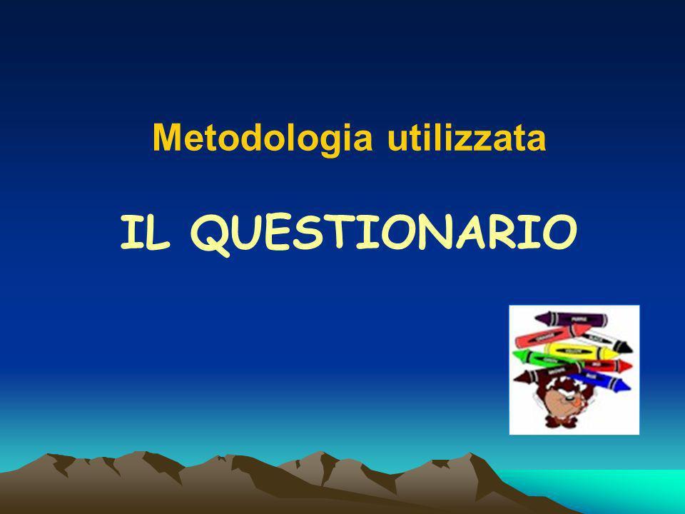 Metodologia utilizzata IL QUESTIONARIO