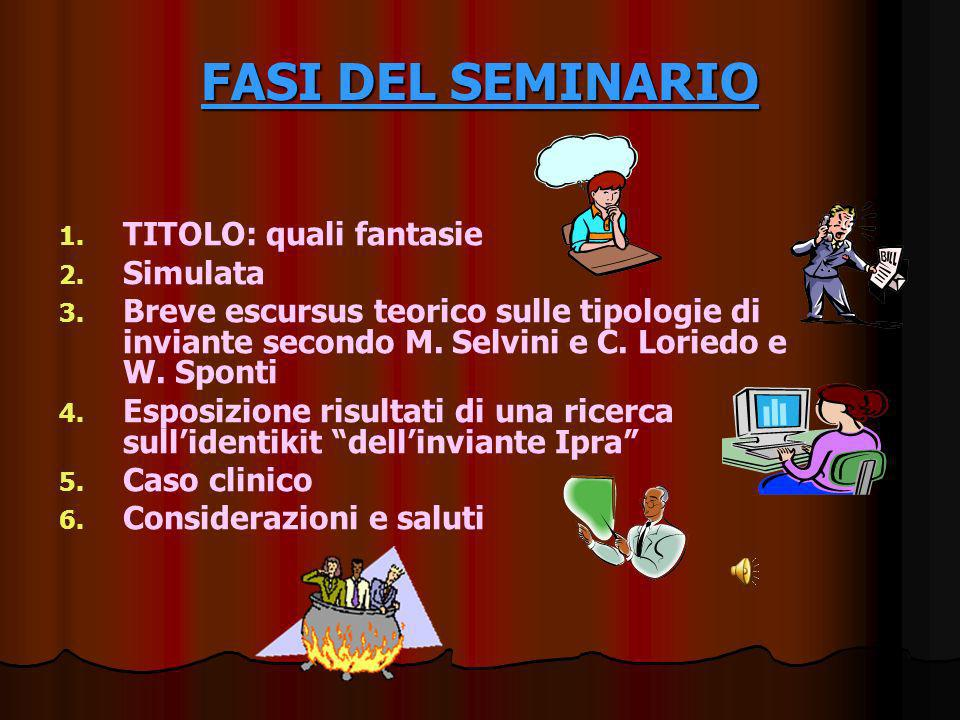 FASI DEL SEMINARIO 1.1. TITOLO: quali fantasie 2.