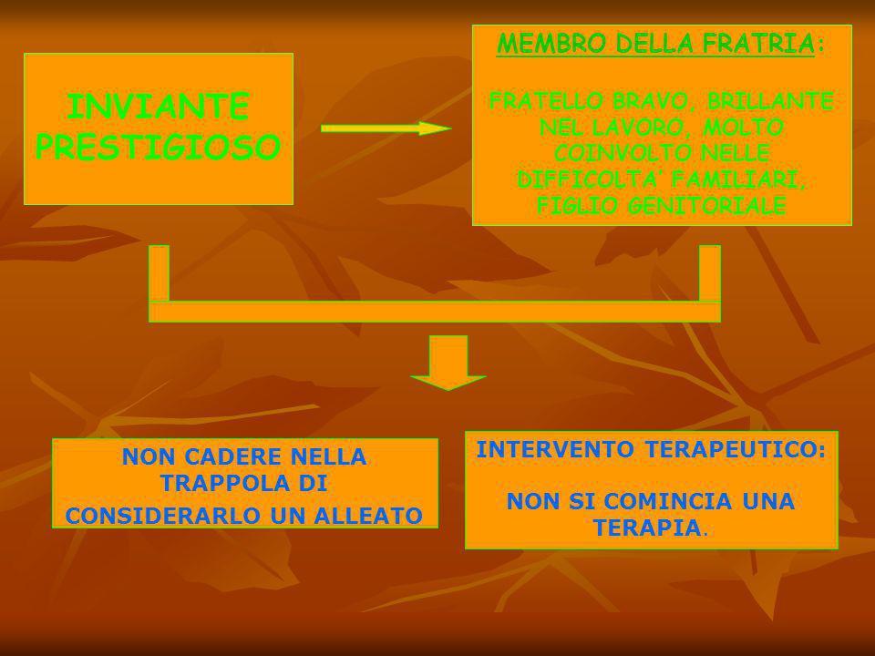 INVIANTE PRESTIGIOSO MEMBRO DELLA FRATRIA: FRATELLO BRAVO, BRILLANTE NEL LAVORO, MOLTO COINVOLTO NELLE DIFFICOLTA FAMILIARI, FIGLIO GENITORIALE NON CADERE NELLA TRAPPOLA DI CONSIDERARLO UN ALLEATO INTERVENTO TERAPEUTICO: NON SI COMINCIA UNA TERAPIA.