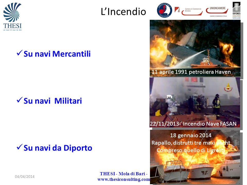 LIncendio Su navi Mercantili Su navi Militari Su navi da Diporto 22/11/2013- Incendio Nave FASAN 11 aprile 1991 petroliera Haven 18 gennaio 2014 Rapal