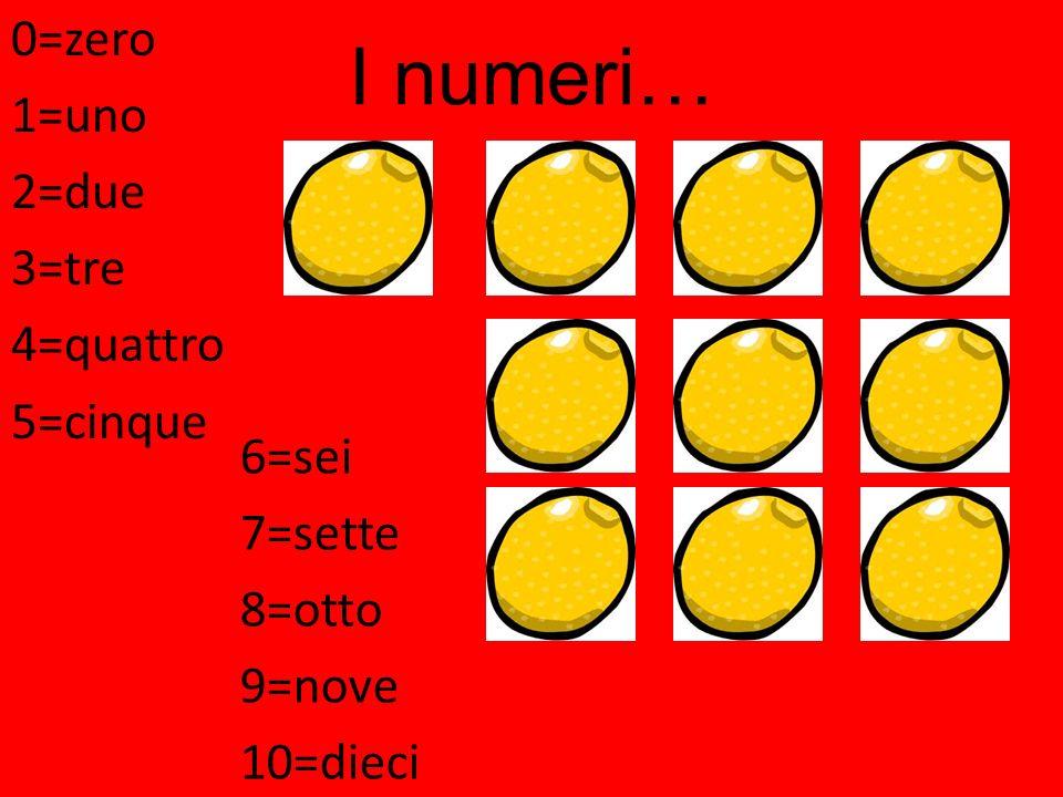 I numeri… 0=zero 1=uno 2=due 3=tre 4=quattro 5=cinque 6=sei 7=sette 8=otto 9=nove 10=dieci