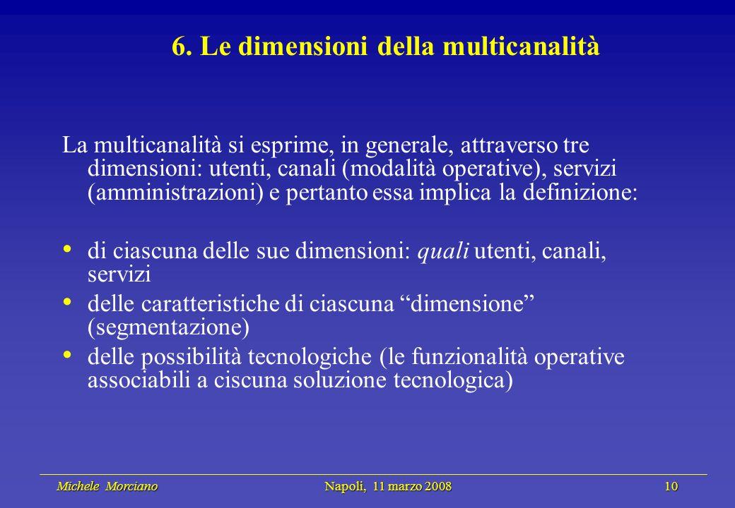 Michele Morciano Napoli, 11 marzo 2008 10 Michele Morciano Napoli, 11 marzo 2008 10 6. Le dimensioni della multicanalità La multicanalità si esprime,