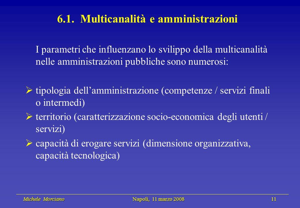 Michele Morciano Napoli, 11 marzo 2008 11 Michele Morciano Napoli, 11 marzo 2008 11 6.1.