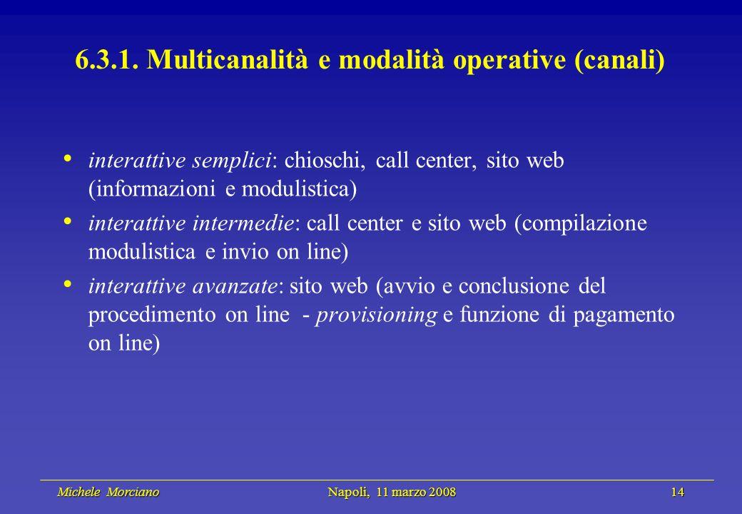 Michele Morciano Napoli, 11 marzo 2008 14 Michele Morciano Napoli, 11 marzo 2008 14 6.3.1. Multicanalità e modalità operative (canali) interattive sem