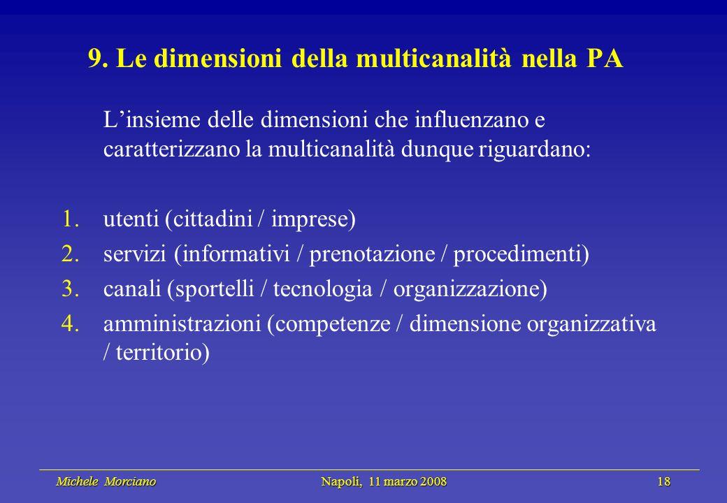 Michele Morciano Napoli, 11 marzo 2008 18 Michele Morciano Napoli, 11 marzo 2008 18 9.