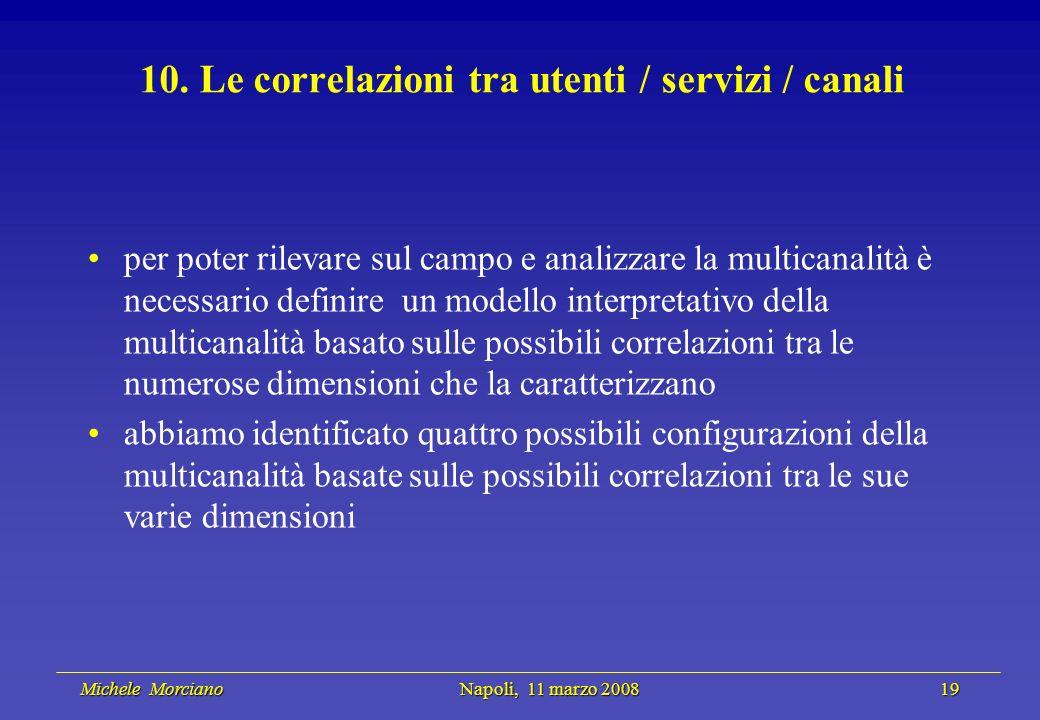 Michele Morciano Napoli, 11 marzo 2008 19 Michele Morciano Napoli, 11 marzo 2008 19 10.