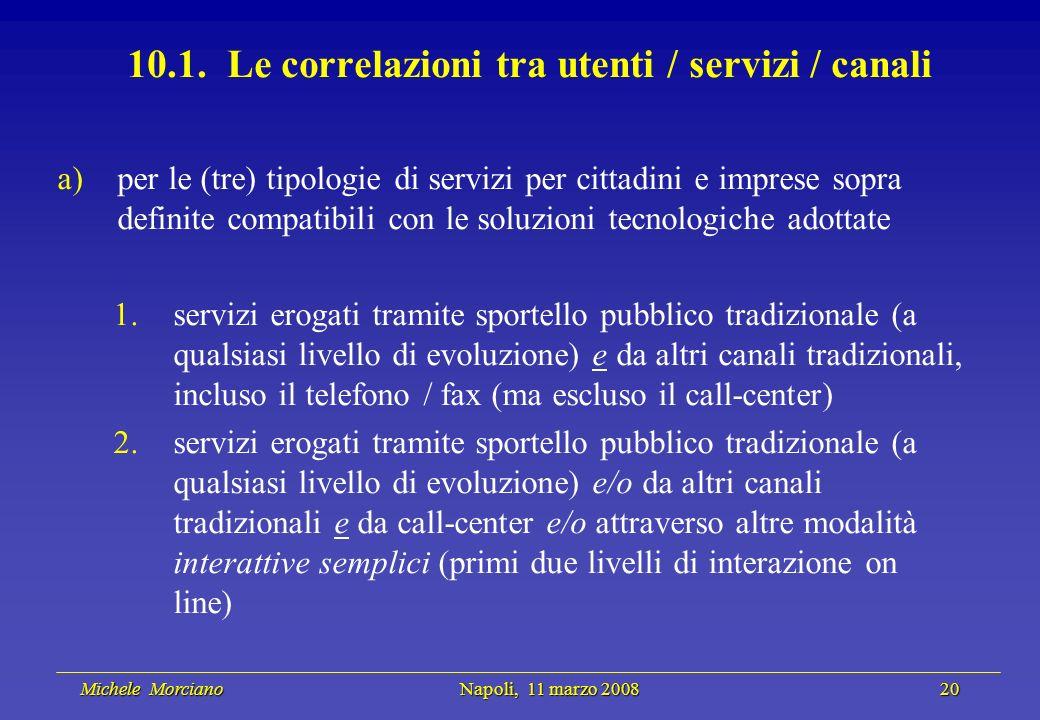 Michele Morciano Napoli, 11 marzo 2008 20 Michele Morciano Napoli, 11 marzo 2008 20 10.1. Le correlazioni tra utenti / servizi / canali a)per le (tre)