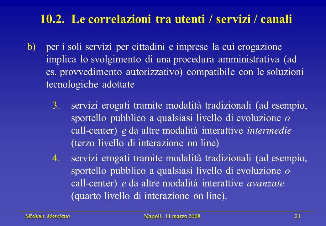 Michele Morciano Napoli, 11 marzo 2008 21 Michele Morciano Napoli, 11 marzo 2008 21 10.2. Le correlazioni tra utenti / servizi / canali b)per i soli s