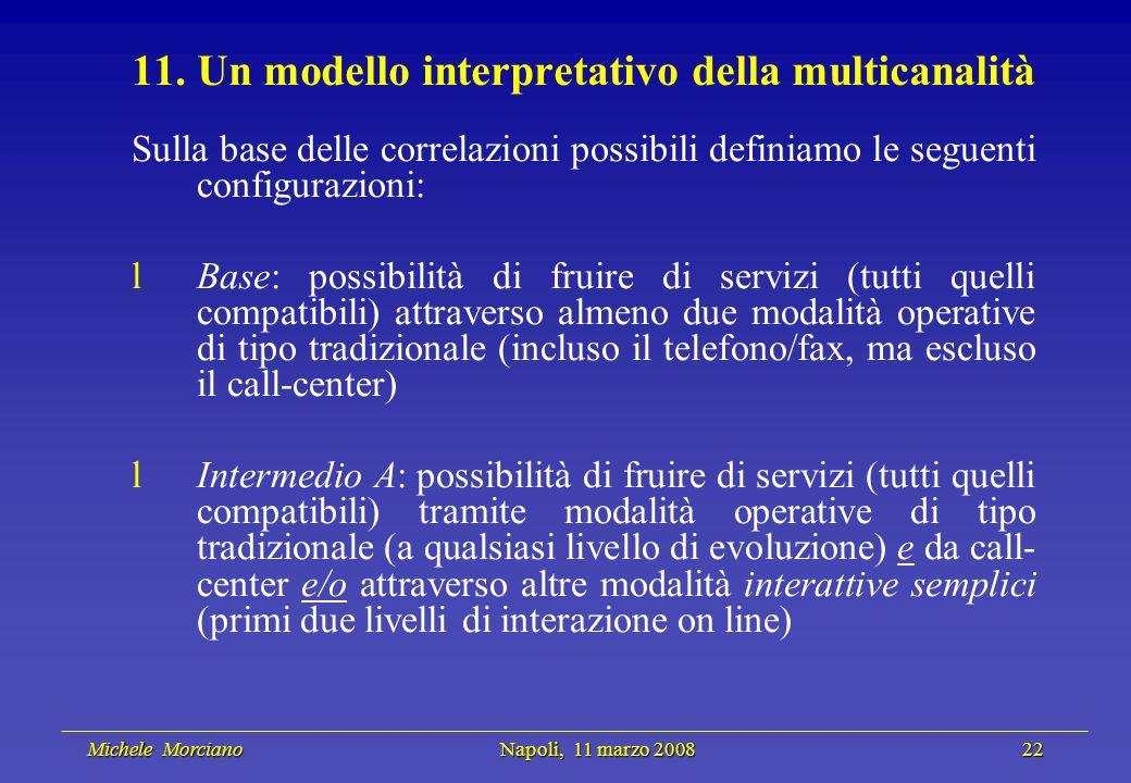 Michele Morciano Napoli, 11 marzo 2008 22 Michele Morciano Napoli, 11 marzo 2008 22 11. Un modello interpretativo della multicanalità Sulla base delle
