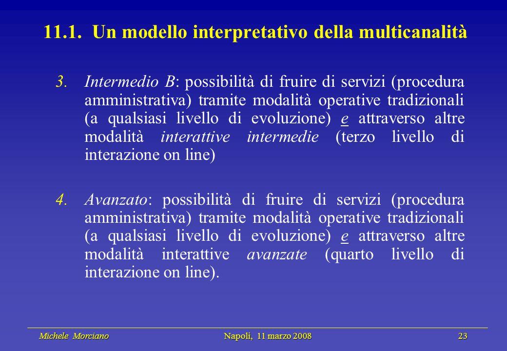 Michele Morciano Napoli, 11 marzo 2008 23 Michele Morciano Napoli, 11 marzo 2008 23 11.1. Un modello interpretativo della multicanalità 3.Intermedio B