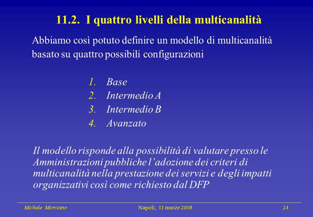 Michele Morciano Napoli, 11 marzo 2008 24 Michele Morciano Napoli, 11 marzo 2008 24 11.2. I quattro livelli della multicanalità Abbiamo così potuto de