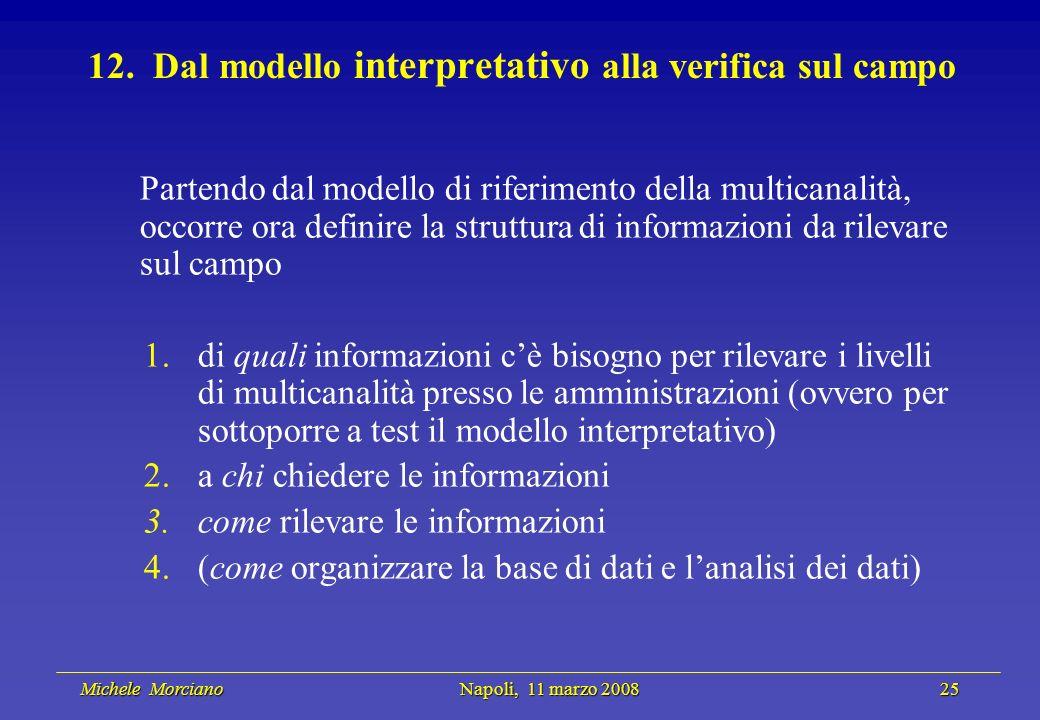 Michele Morciano Napoli, 11 marzo 2008 25 Michele Morciano Napoli, 11 marzo 2008 25 12. Dal modello interpretativo alla verifica sul campo Partendo da