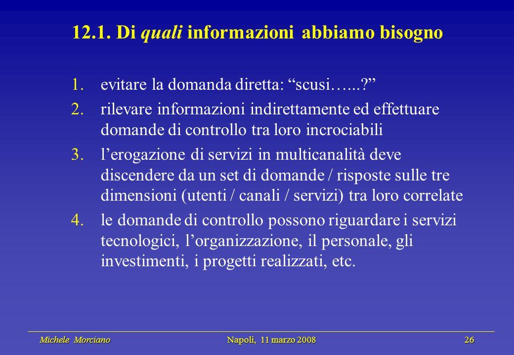 Michele Morciano Napoli, 11 marzo 2008 26 Michele Morciano Napoli, 11 marzo 2008 26 12.1. Di quali informazioni abbiamo bisogno 1.evitare la domanda d