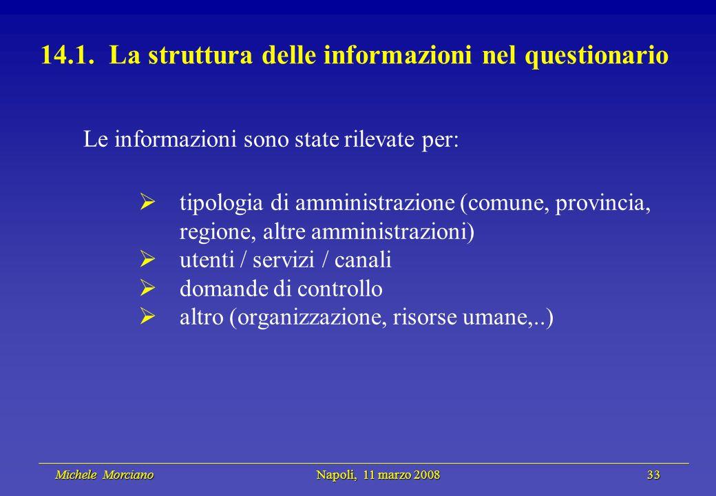 Michele Morciano Napoli, 11 marzo 2008 33 Michele Morciano Napoli, 11 marzo 2008 33 14.1.