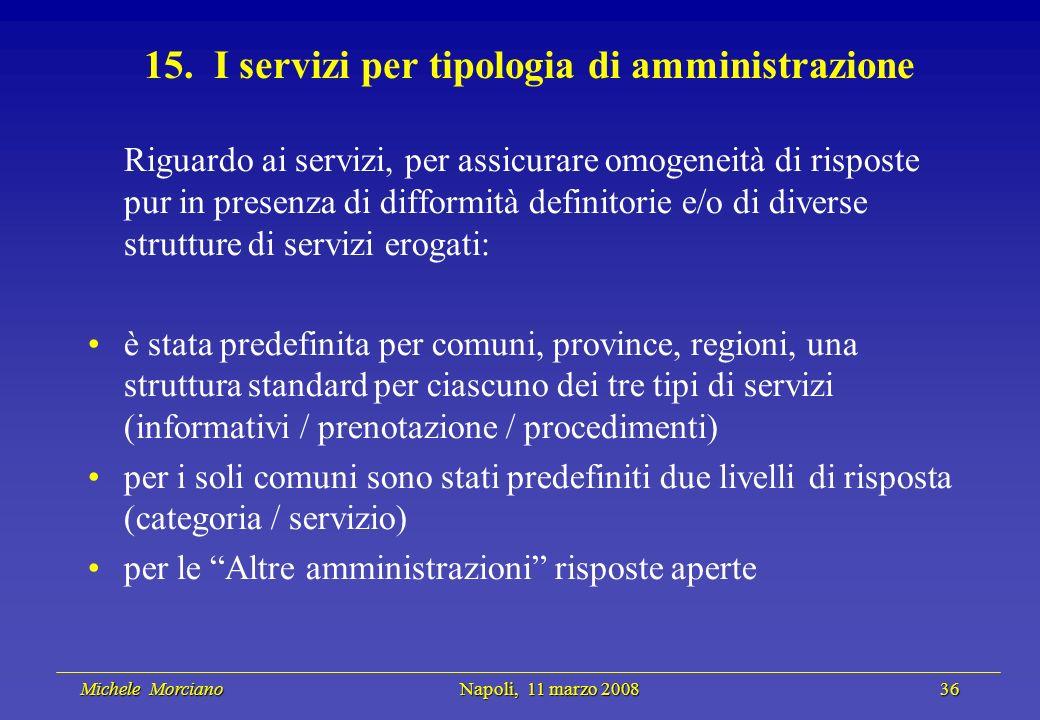Michele Morciano Napoli, 11 marzo 2008 36 Michele Morciano Napoli, 11 marzo 2008 36 15. I servizi per tipologia di amministrazione Riguardo ai servizi