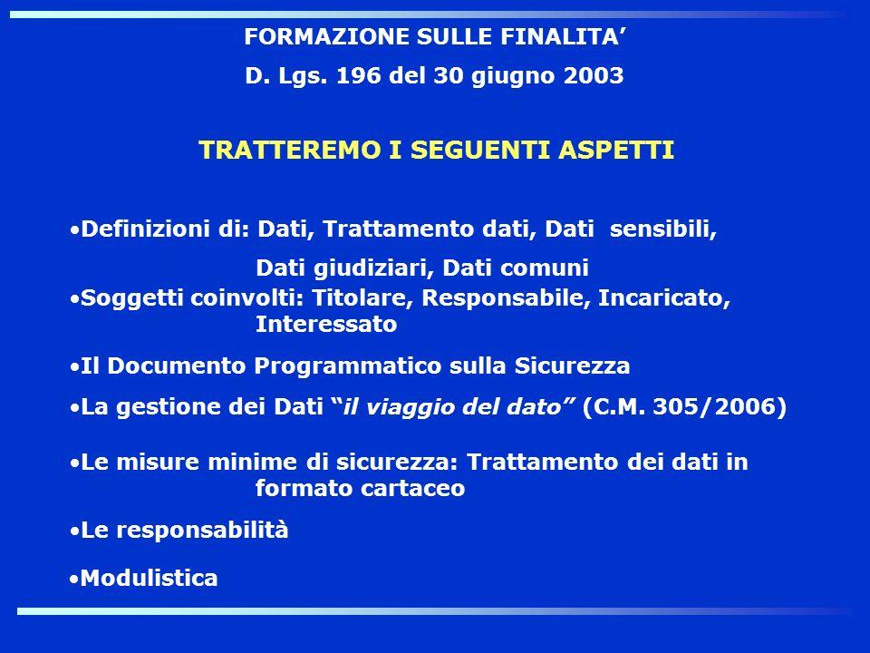 Definizioni di: Dati, Trattamento dati, Dati sensibili, Dati giudiziari, Dati comuni FORMAZIONE SULLE FINALITA D. Lgs. 196 del 30 giugno 2003 Le misur