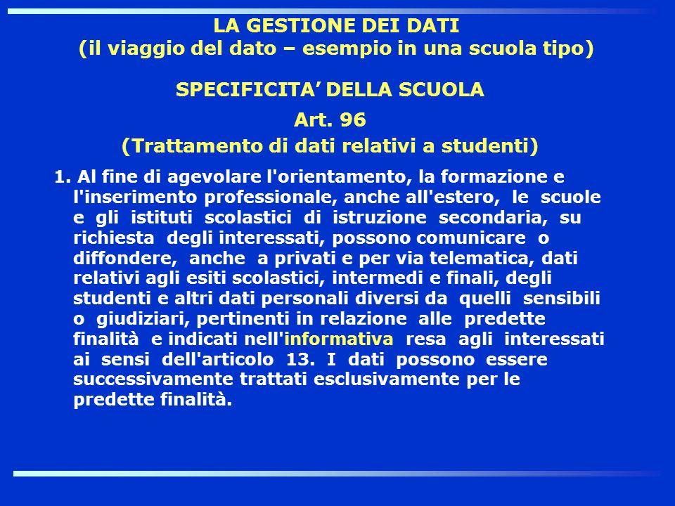 SPECIFICITA DELLA SCUOLA Art. 96 (Trattamento di dati relativi a studenti) 1. Al fine di agevolare l'orientamento, la formazione e l'inserimento profe