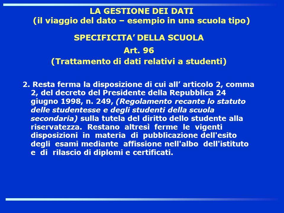 SPECIFICITA DELLA SCUOLA Art. 96 (Trattamento di dati relativi a studenti) 2. Resta ferma la disposizione di cui all articolo 2, comma 2, del decreto