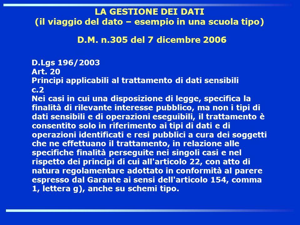 D.M. n.305 del 7 dicembre 2006 D.Lgs 196/2003 Art. 20 Principi applicabili al trattamento di dati sensibili c.2 Nei casi in cui una disposizione di le
