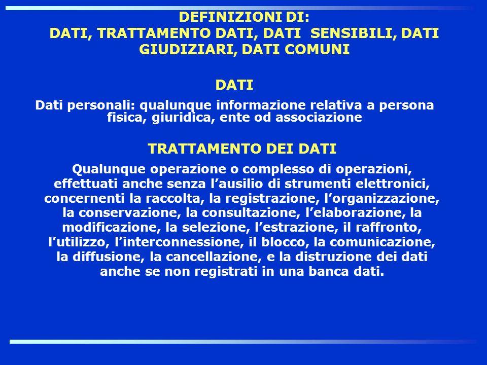 DATI Dati personali: qualunque informazione relativa a persona fisica, giuridica, ente od associazione DEFINIZIONI DI: DATI, TRATTAMENTO DATI, DATI SE