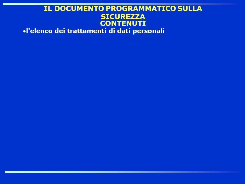 CONTENUTI l'elenco dei trattamenti di dati personali IL DOCUMENTO PROGRAMMATICO SULLA SICUREZZA
