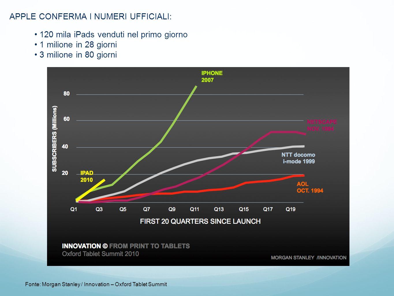Marc APPLE CONFERMA I NUMERI UFFICIALI: Fonte: Morgan Stanley / Innovation – Oxford Tablet Summit 120 mila iPads venduti nel primo giorno 1 milione in