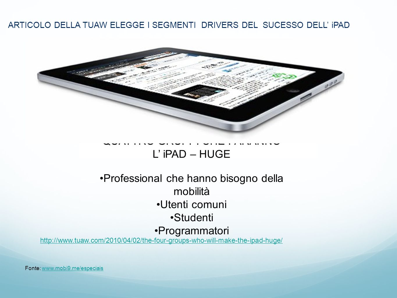 1.Marc ARTICOLO DELLA TUAW ELEGGE I SEGMENTI DRIVERS DEL SUCESSO DELL iPAD Fonte: www.mobi9.me/especiaiswww.mobi9.me/especiais QUATTRO GRUPPI CHE FARA