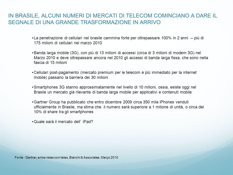 La penetrazione di cellulari nel brasile cammina forte per oltrepassare 100% in 2 anni – più di 175 milioni di cellulari nel marzo 2010 Banda larga mo
