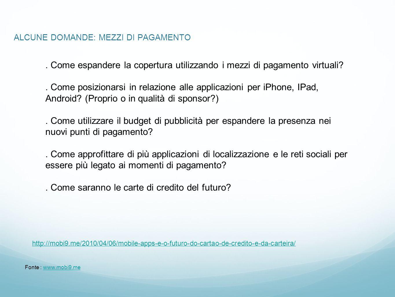 ALCUNE DOMANDE: MEZZI DI PAGAMENTO Fonte : www.mobi9.mewww.mobi9.me. Come espandere la copertura utilizzando i mezzi di pagamento virtuali?. Come posi