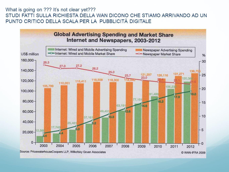 La penetrazione di cellulari nel brasile cammina forte per oltrepassare 100% in 2 anni – più di 175 milioni di cellulari nel marzo 2010 Banda larga mobile (3G), con più di 13 milioni di accessi (circa di 3 milioni di modem 3G) nel Marzo 2010 e deve oltrepassare ancora nel 2010 gli accessi di banda larga fissa, che sono nella fascia di 15 milioni Cellulari post-pagamento (mercato premium per le telecom è più immediato per la internet mobile) passano la barriera dei 30 milioni Smartphones 3G stanno approssimatamente nel livello di 10 milioni, ossia, esiste oggi nel Brasile un mercato già rilevante di banda larga mobile per applicativi e contenuti mobile Gartner Group ha pubblicato che entro dicembre 2009 circa 350 mila iPhones venduti ufficialmente in Brasile, ma stima che il numero sarà superiore a 1 milione di unità, o circa del 10% di share tra gli smartphones Quale sarà il mercato dell` iPad.